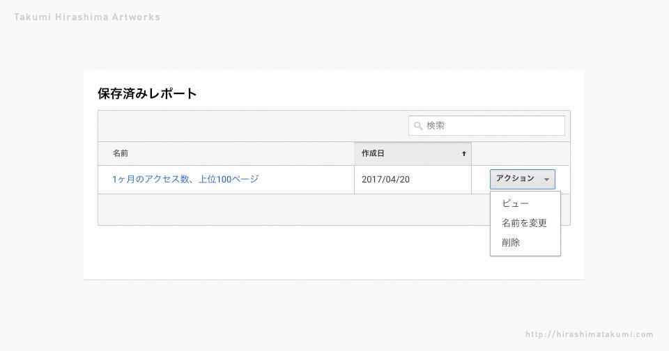 Google Analytics 保存済みレポート名の変更方法